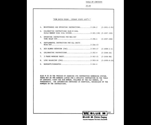 350_BlueMS_COVER blue m pom batch oven instruction manual, industrial library blue m oven wiring diagram at gsmx.co
